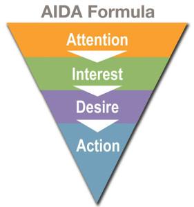 formula_AIDA